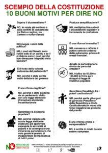 Guida al referendum sulla riforma della Costituzione: le ragioni del NO